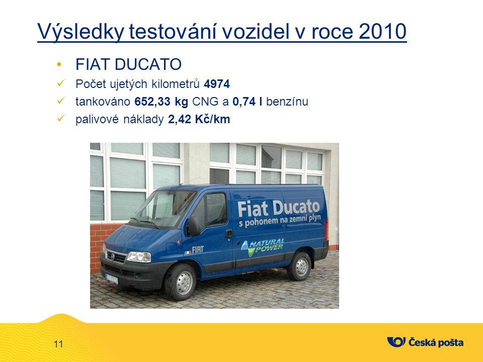Výsledky testování vozidel v roce 2010 FIAT DUCATO Počet ujetých kilometrů 4974 tankováno 652,33 kg CNG a 0,74 l benzínu palivové náklady 2,42 Kč/km 1