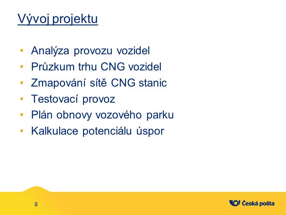 Vývoj projektu Analýza provozu vozidel Průzkum trhu CNG vozidel Zmapování sítě CNG stanic Testovací provoz Plán obnovy vozového parku Kalkulace potenc