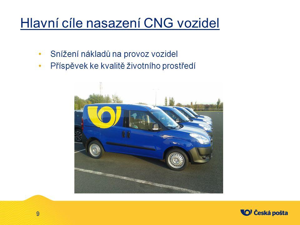 Hlavní cíle nasazení CNG vozidel 9 Snížení nákladů na provoz vozidel Příspěvek ke kvalitě životního prostředí