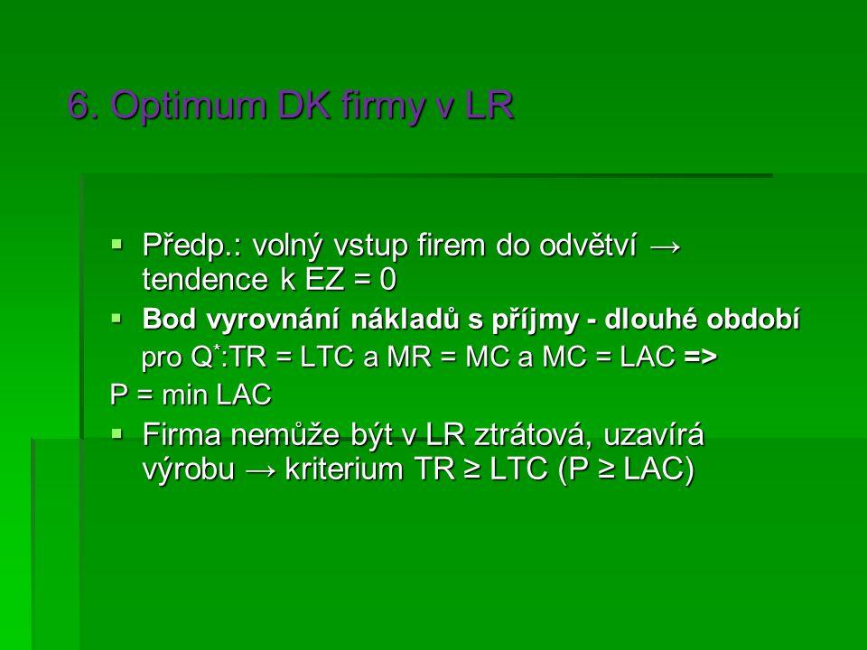 6. Optimum DK firmy v LR  Předp.: volný vstup firem do odvětví → tendence k EZ = 0  Bod vyrovnání nákladů s příjmy - dlouhé období pro Q * :TR = LTC