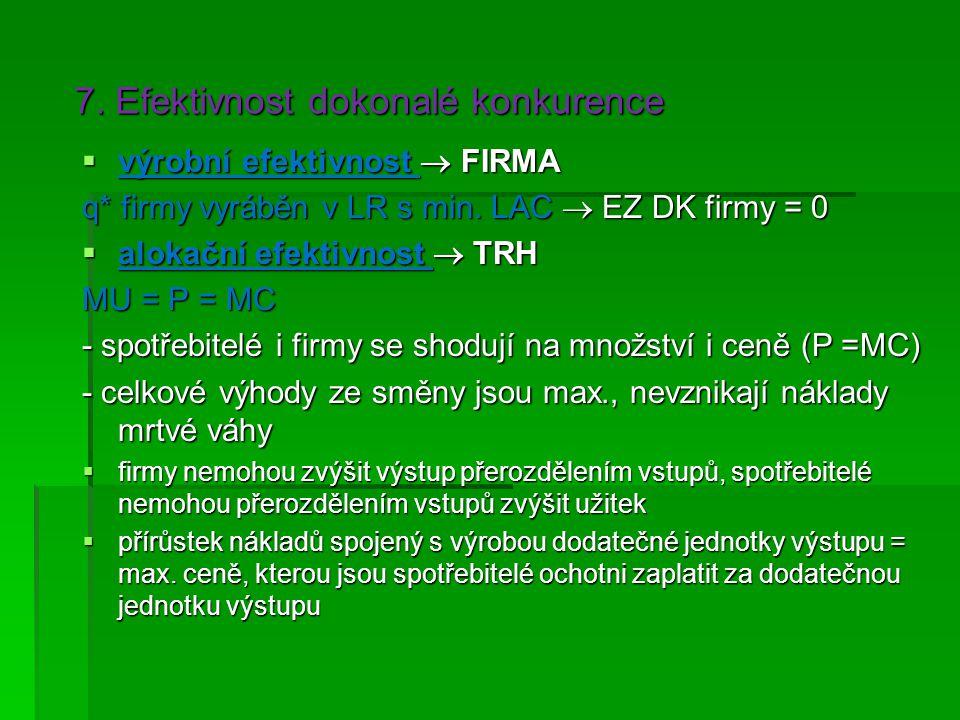 7. Efektivnost dokonalé konkurence  výrobní efektivnost  FIRMA q* firmy vyráběn v LR s min. LAC  EZ DK firmy = 0  alokační efektivnost  TRH MU =