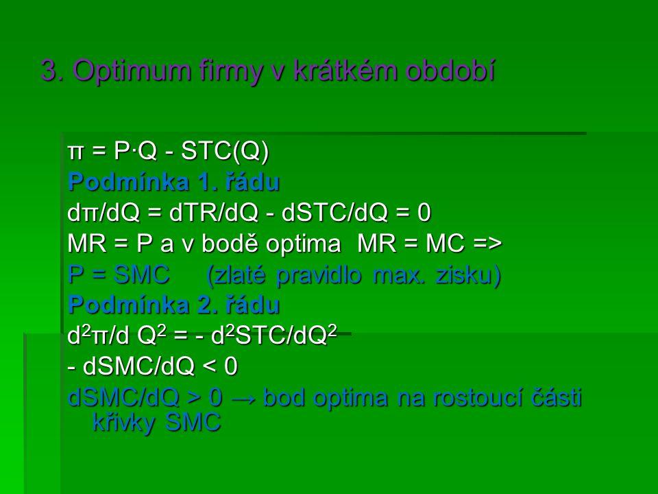 3. Optimum firmy v krátkém období π = P∙Q - STC(Q) Podmínka 1. řádu dπ/dQ = dTR/dQ - dSTC/dQ = 0 MR = P a v bodě optima MR = MC => P = SMC (zlaté prav