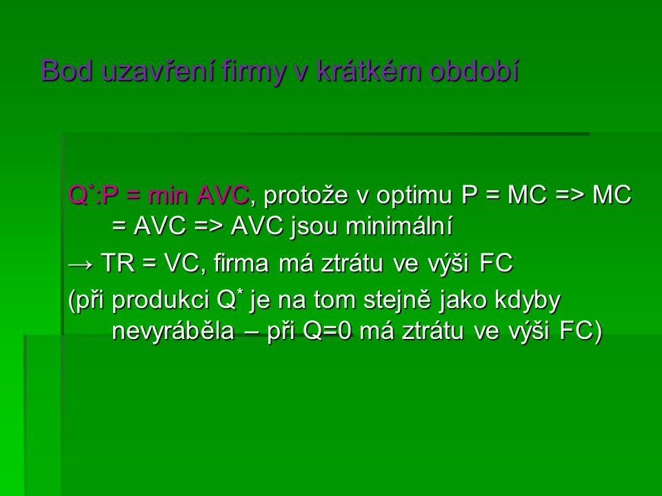 Minimalizace ztráty firmy Q * : P = SMC, TR >VC  firma vyrábí, pokud TR > VC (P > AVC) → firma hradí i část FC, ztráta je nižší než FC  firma nevyrábí, pokud TR < VC → ztráta firmy větší než FC