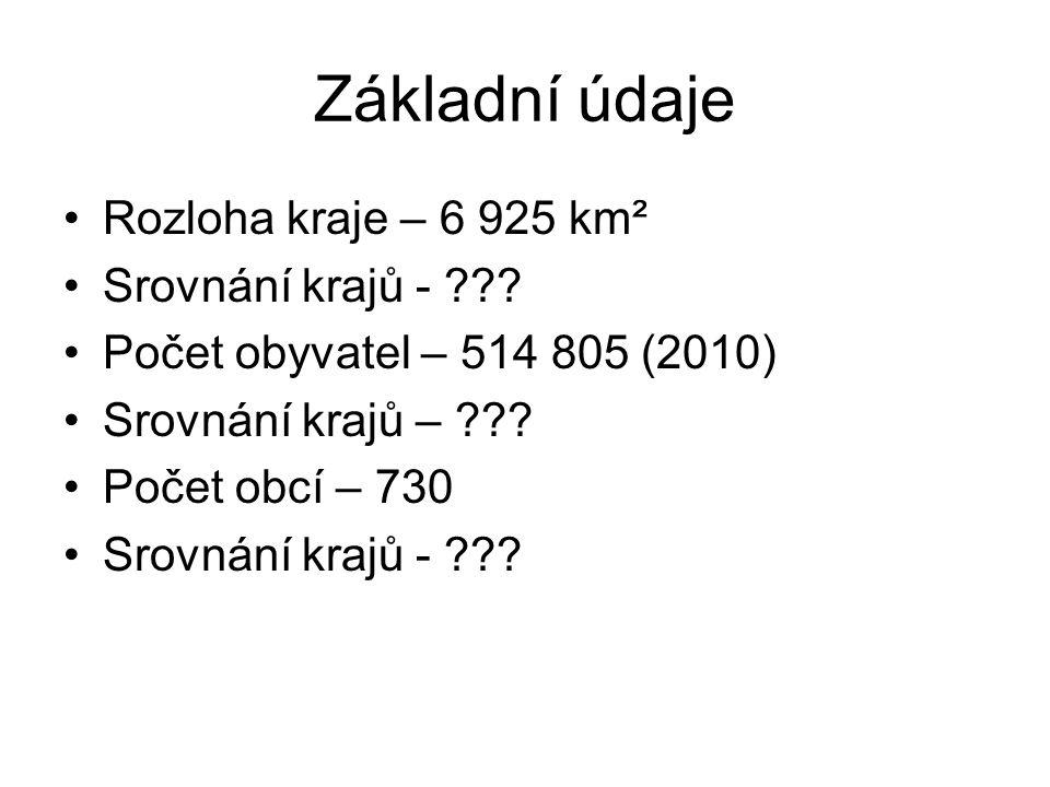 Základní údaje Rozloha kraje – 6 925 km² Srovnání krajů - ??? Počet obyvatel – 514 805 (2010) Srovnání krajů – ??? Počet obcí – 730 Srovnání krajů - ?
