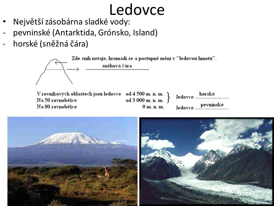 Ledovce Největší zásobárna sladké vody: -pevninské (Antarktida, Grónsko, Island) -horské (sněžná čára)