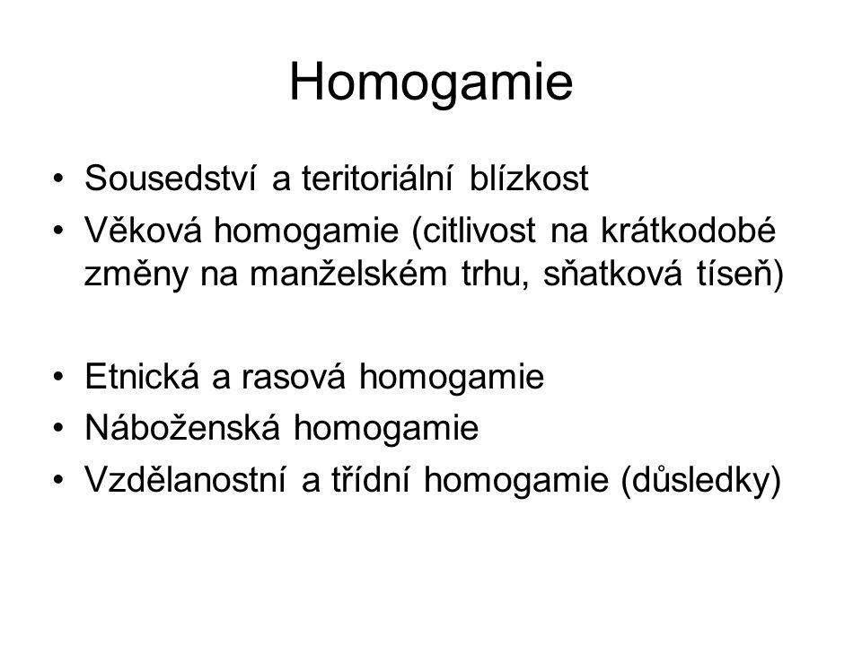 Homogamie Sousedství a teritoriální blízkost Věková homogamie (citlivost na krátkodobé změny na manželském trhu, sňatková tíseň) Etnická a rasová homogamie Náboženská homogamie Vzdělanostní a třídní homogamie (důsledky)