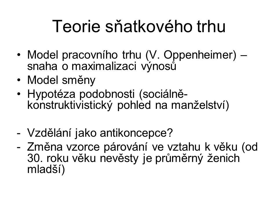 Teorie sňatkového trhu Model pracovního trhu (V.