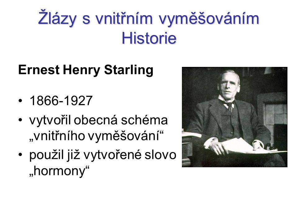 """Žlázy s vnitřním vyměšováním Historie Ernest Henry Starling 1866-1927 vytvořil obecná schéma """"vnitřního vyměšování použil již vytvořené slovo """"hormony"""