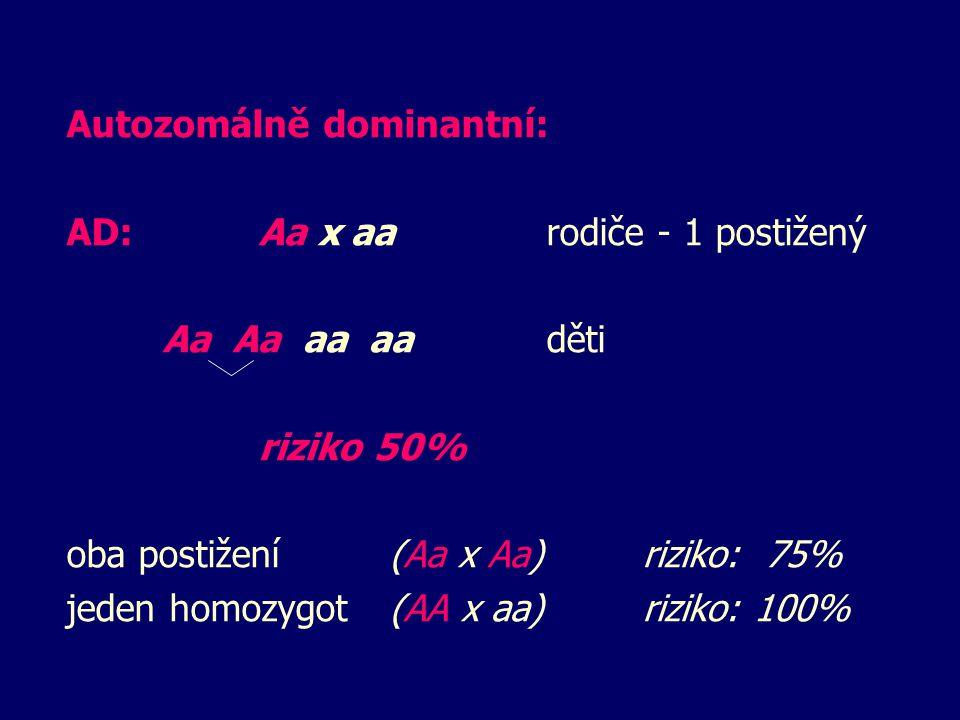 Autozomálně dominantní: AD:Aa x aarodiče - 1 postižený Aa Aa aa aaděti riziko 50% oba postižení (Aa x Aa)riziko: 75% jeden homozygot (AA x aa)riziko: 100%
