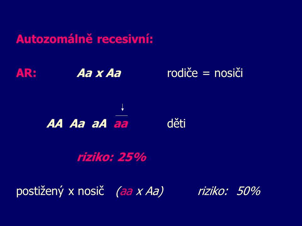 Autozomálně recesivní: AR:Aa x Aarodiče = nosiči AA Aa aA aaděti riziko: 25% postižený x nosič (aa x Aa)riziko: 50%