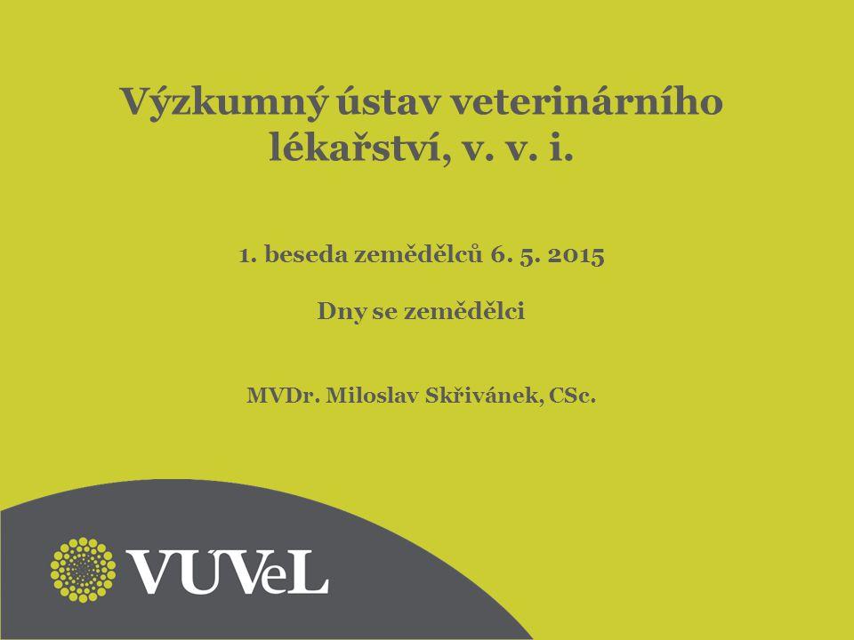 Výzkumný ústav veterinárního lékařství, v. v. i. 1. beseda zemědělců 6. 5. 2015 Dny se zemědělci MVDr. Miloslav Skřivánek, CSc.