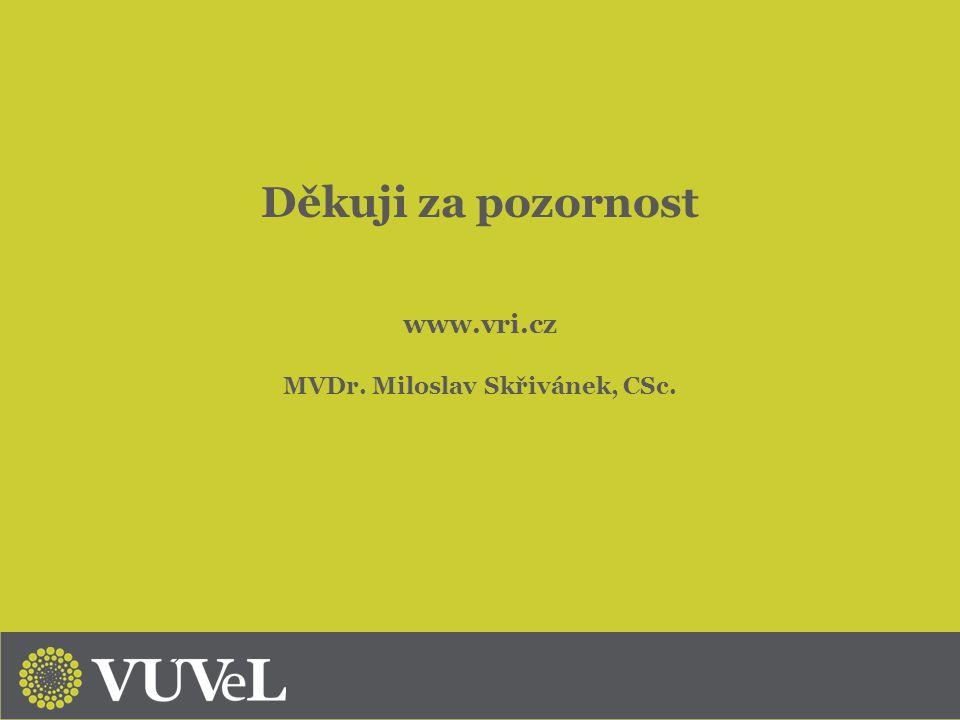 Děkuji za pozornost www.vri.cz MVDr. Miloslav Skřivánek, CSc.