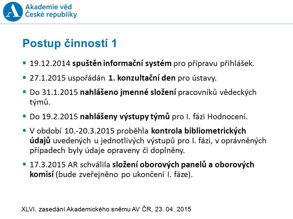  19.12.2014 spuštěn informační systém pro přípravu přihlášek.