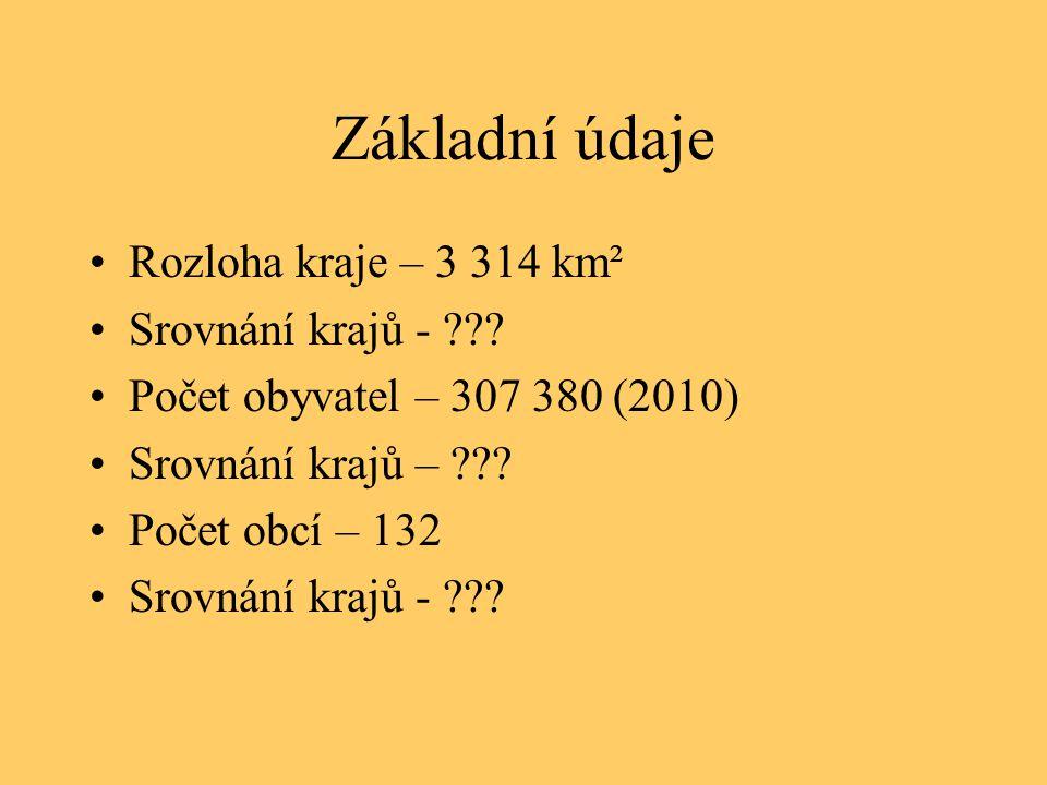 Základní údaje Rozloha kraje – 3 314 km² Srovnání krajů - ??.