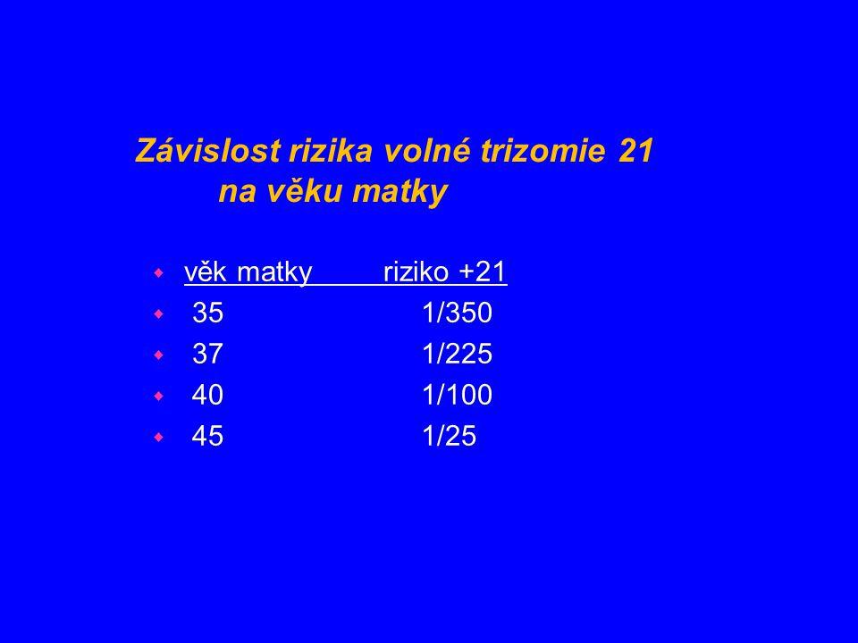 Závislost rizika volné trizomie 21 na věku matky w věk matky riziko +21 w 35 1/350 w 37 1/225 w 40 1/100 w 45 1/25