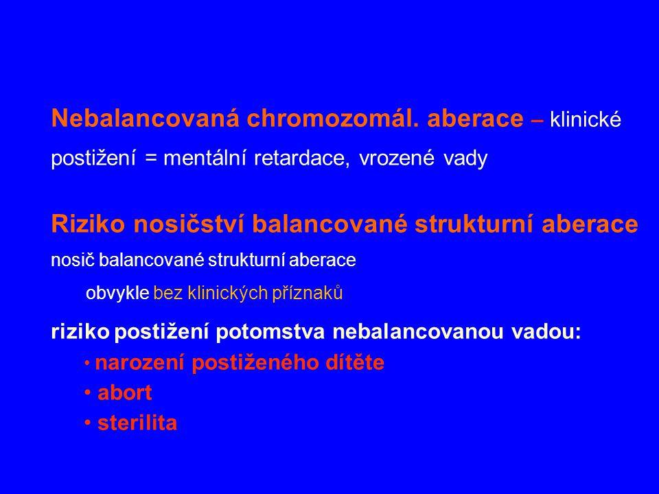 Nebalancovaná chromozomál. aberace – klinické postižení = mentální retardace, vrozené vady Riziko nosičství balancované strukturní aberace nosič balan