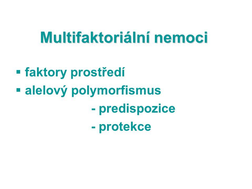 Multifaktoriální nemoci  faktory prostředí  alelový polymorfismus - predispozice - protekce