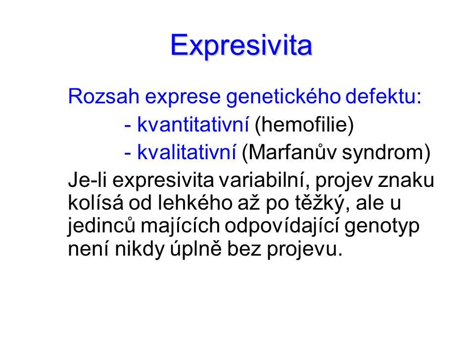 Expresivita Expresivita Rozsah exprese genetického defektu: - kvantitativní (hemofilie) - kvalitativní (Marfanův syndrom) Je-li expresivita variabilní
