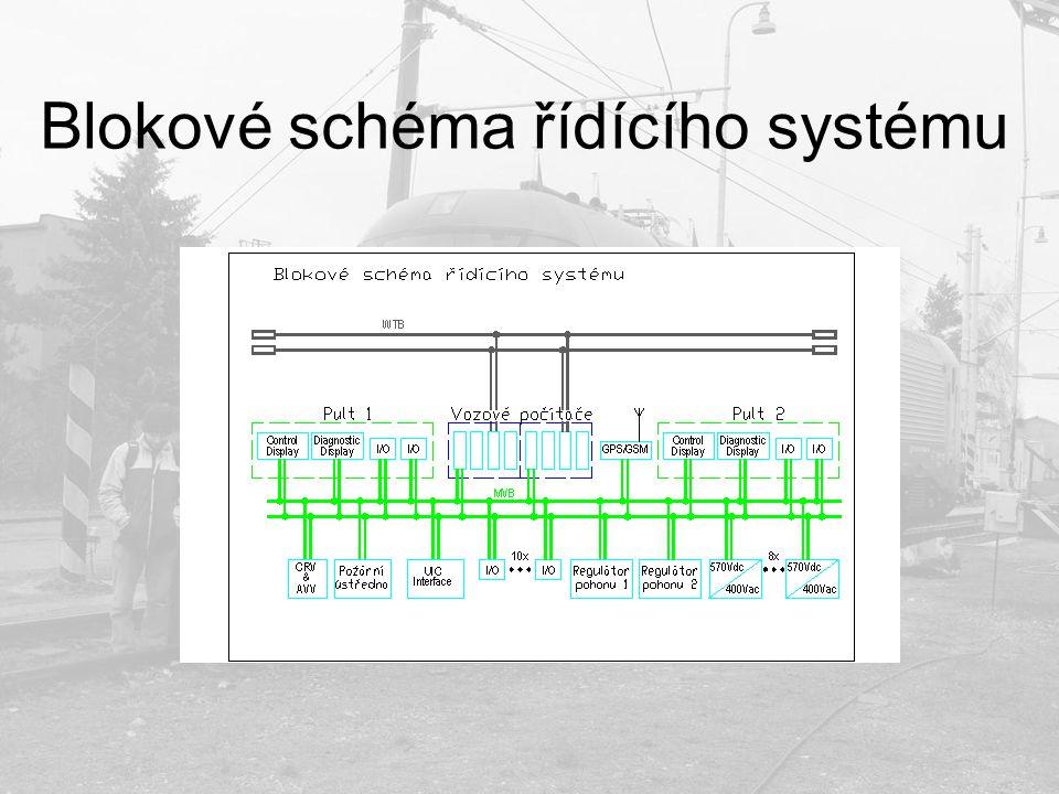 Blokové schéma řídícího systému