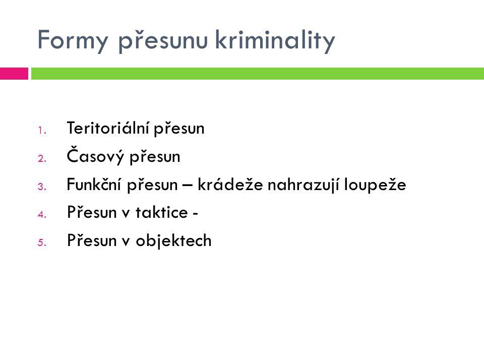 Formy přesunu kriminality 1. Teritoriální přesun 2. Časový přesun 3. Funkční přesun – krádeže nahrazují loupeže 4. Přesun v taktice - 5. Přesun v obje
