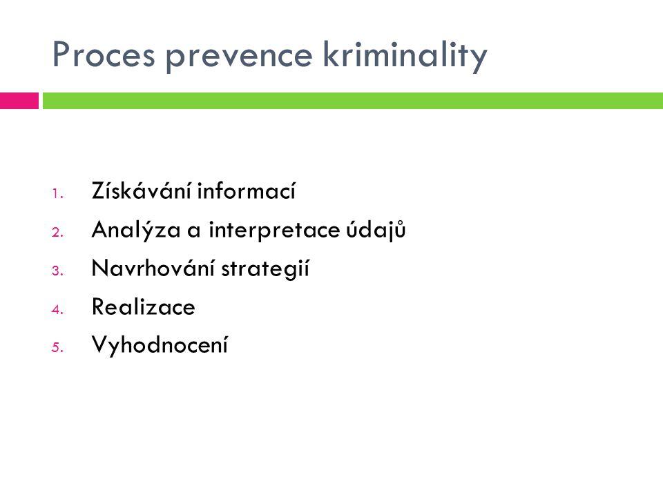Proces prevence kriminality 1. Získávání informací 2. Analýza a interpretace údajů 3. Navrhování strategií 4. Realizace 5. Vyhodnocení