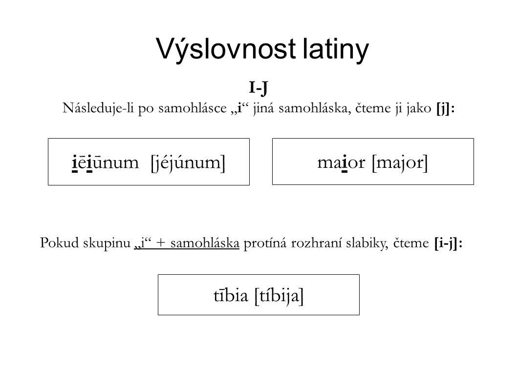 Výslovnost latiny C před e, ē, i, ī, y, ae, oe v ostatních případech [c] [k] [c] [k] prōcessus (výběžek) cēra (vosk) faciēs (plocha) incīsūra (zářez) cystītis (zánět moč.