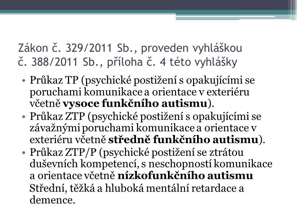 Zákon č. 329/2011 Sb., proveden vyhláškou č. 388/2011 Sb., příloha č. 4 této vyhlášky Průkaz TP (psychické postižení s opakujícími se poruchami komuni