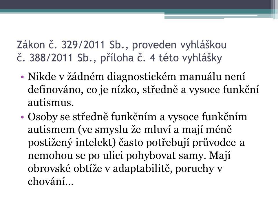 Zákon č. 329/2011 Sb., proveden vyhláškou č. 388/2011 Sb., příloha č. 4 této vyhlášky Nikde v žádném diagnostickém manuálu není definováno, co je nízk