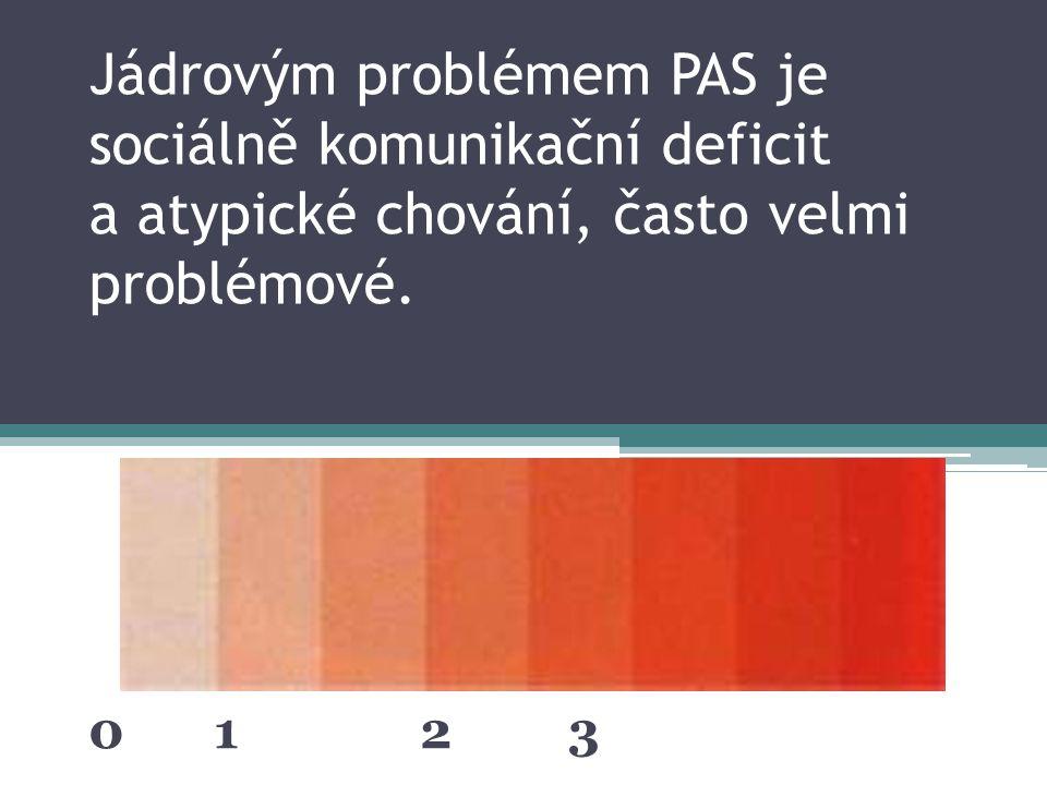 Jádrovým problémem PAS je sociálně komunikační deficit a atypické chování, často velmi problémové. 0 1 2 3