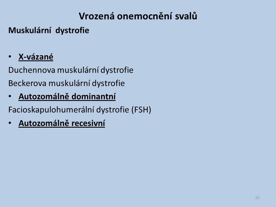 Vrozená onemocnění svalů Muskulární dystrofie X-vázané Duchennova muskulární dystrofie Beckerova muskulární dystrofie Autozomálně dominantní Facioskap