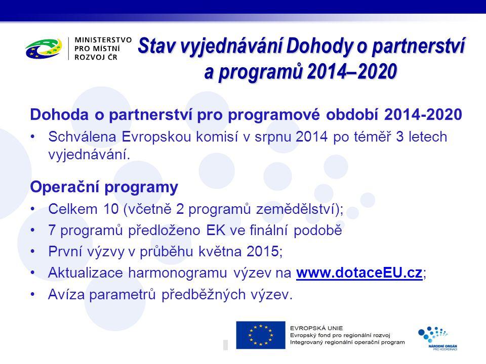 Stav vyjednávání Dohody o partnerství a programů 2014–2020 Dohoda o partnerství pro programové období 2014-2020 Schválena Evropskou komisí v srpnu 2014 po téměř 3 letech vyjednávání.