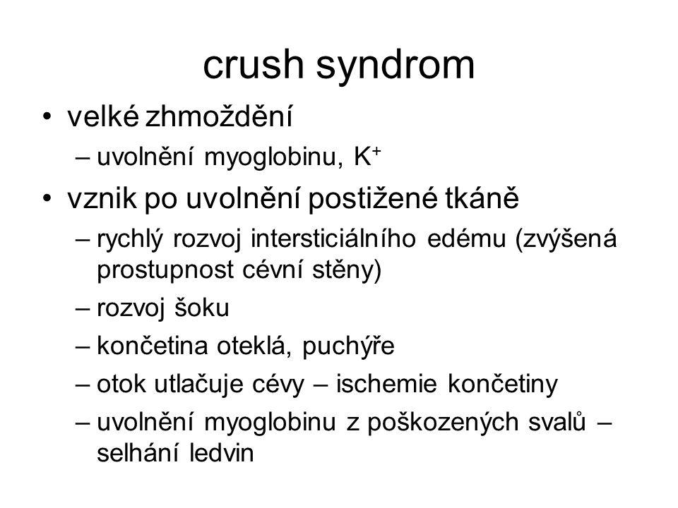 crush syndrom velké zhmoždění –uvolnění myoglobinu, K + vznik po uvolnění postižené tkáně –rychlý rozvoj intersticiálního edému (zvýšená prostupnost c