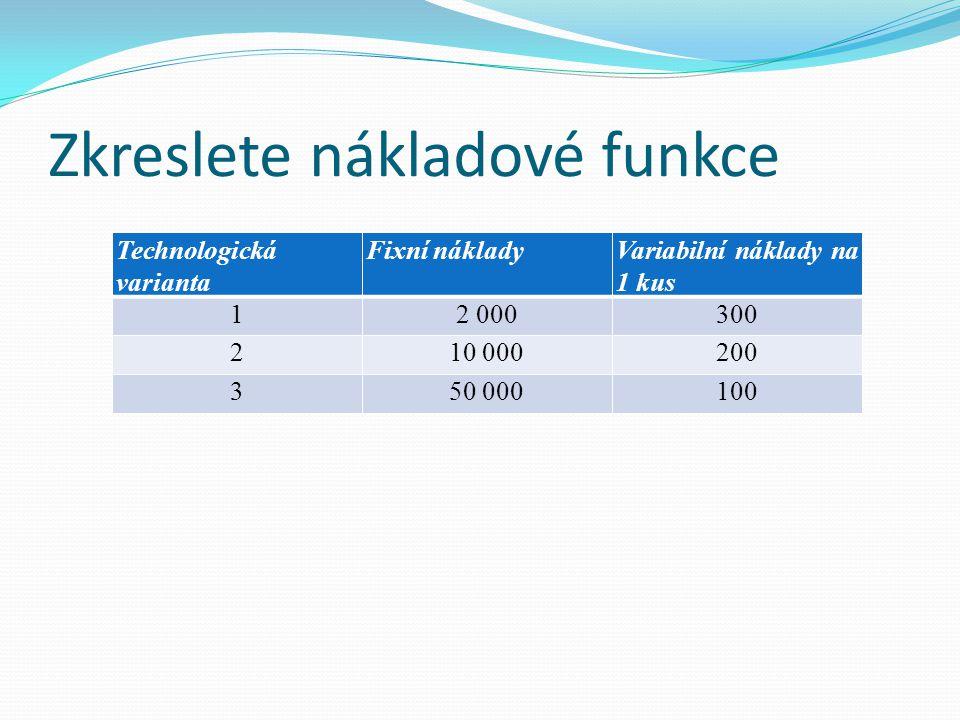 Zkreslete nákladové funkce Technologická varianta Fixní nákladyVariabilní náklady na 1 kus 12 000300 210 000200 350 000100