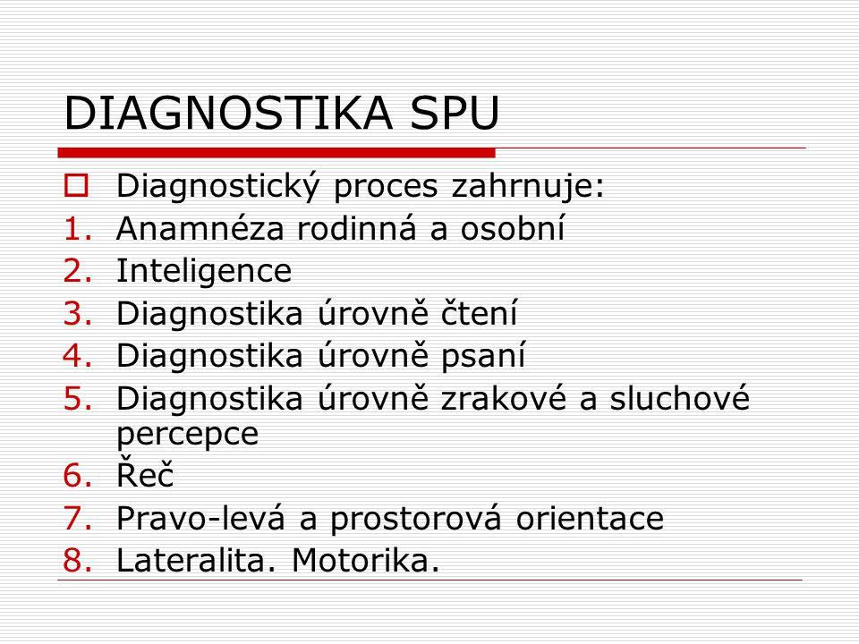 DIAGNOSTIKA SPU  Diagnostický proces zahrnuje: 1.Anamnéza rodinná a osobní 2.Inteligence 3.Diagnostika úrovně čtení 4.Diagnostika úrovně psaní 5.Diag