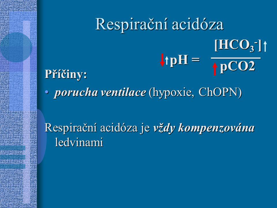 Respirační acidóza Příčiny: porucha ventilace (hypoxie, ChOPN)porucha ventilace (hypoxie, ChOPN) Respirační acidóza je vždy kompenzována ledvinami [HCO 3 - ] pCO2 pH =