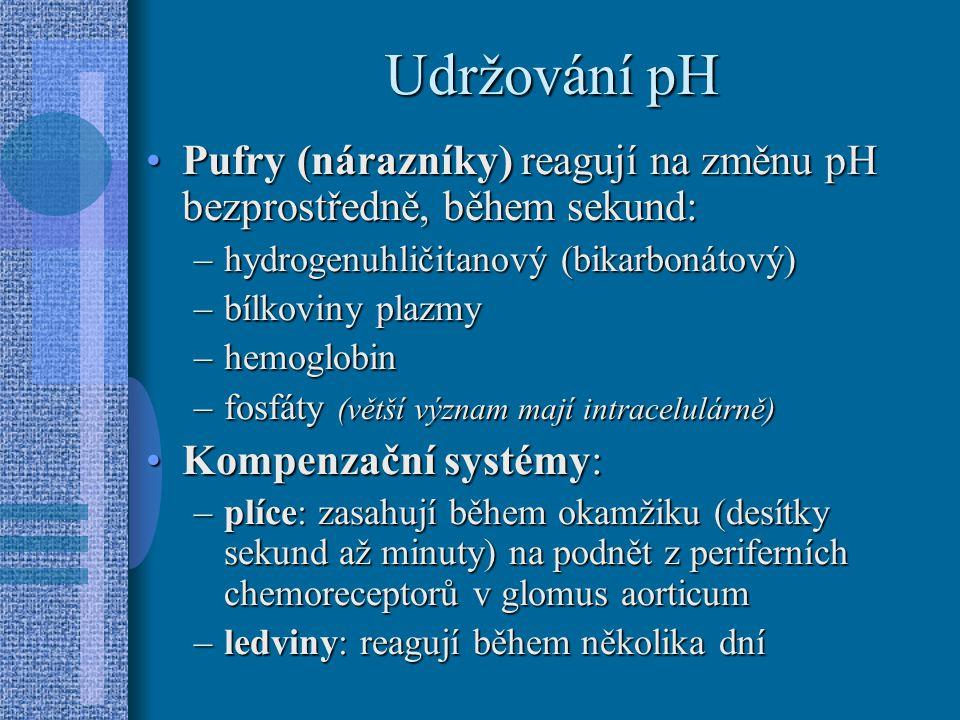 Udržování pH Pufry (nárazníky) reagují na změnu pH bezprostředně, během sekund:Pufry (nárazníky) reagují na změnu pH bezprostředně, během sekund: –hydrogenuhličitanový (bikarbonátový) –bílkoviny plazmy –hemoglobin –fosfáty (větší význam mají intracelulárně) Kompenzační systémy:Kompenzační systémy: –plíce: zasahují během okamžiku (desítky sekund až minuty) na podnět z periferních chemoreceptorů v glomus aorticum –ledviny: reagují během několika dní