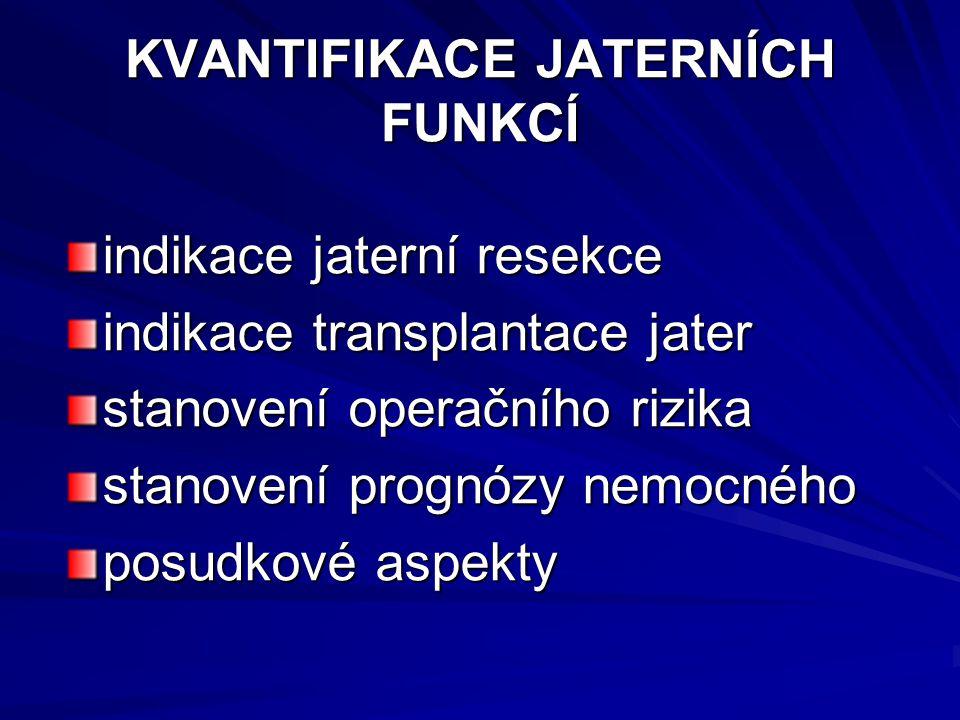 KVANTIFIKACE JATERNÍCH FUNKCÍ indikace jaterní resekce indikace transplantace jater stanovení operačního rizika stanovení prognózy nemocného posudkové