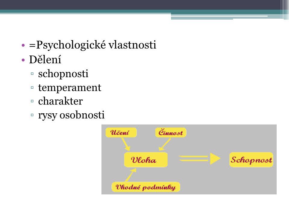 Schopnosti soubor psychických vlastností vloha=biologicky vrozený předpoklad nutno rozvíjet Dovednost= specializovaná schopnost, aplikace v praxi - 3 úrovně - 2 druhy - Nadání -intelektové = rozumové - Talent -senzomotorické = pohybové - Genialita
