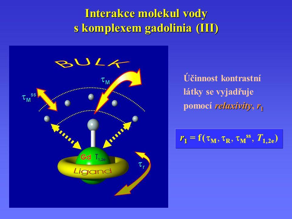 Teoretický profil relaxivity Teoretický profil relaxivity při 20 MHz, 37 °C  R – log(  R )  M – log(  M ) r1r1r1r1