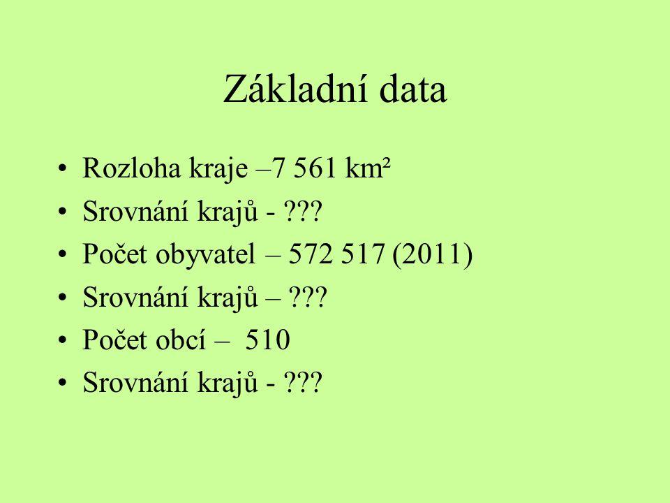 Základní data Rozloha kraje –7 561 km² Srovnání krajů - ??.