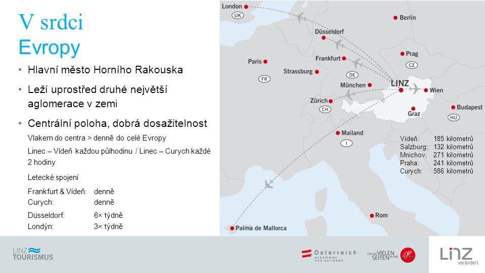 Hlavní město Horního Rakouska Leží uprostřed druhé největší aglomerace v zemi Centrální poloha, dobrá dosažitelnost Vlakem do centra > denně do celé Evropy Linec – Vídeň každou půlhodinu / Linec – Curych každé 2 hodiny Letecké spojení Frankfurt & Vídeň:denně Curych:denně Düsseldorf: 6× týdně Londýn: 3× týdně V srdci Evropy Vídeň: 185 kilometrů Salzburg: 132 kilometrů Mnichov: 271 kilometrů Praha: 241 kilometrů Curych:586 kilometrů