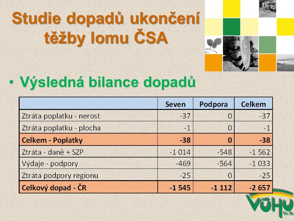 Výsledná bilance dopadůVýsledná bilance dopadů Studie dopadů ukončení těžby lomu ČSA