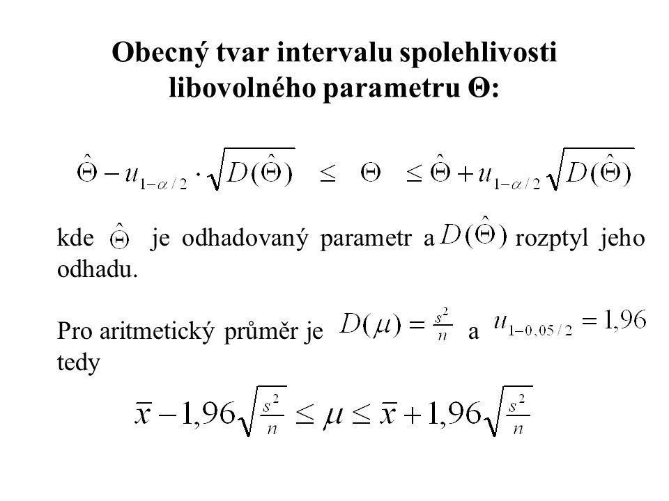 Obecný tvar intervalu spolehlivosti libovolného parametru Θ: kde je odhadovaný parametr a rozptyl jeho odhadu. Pro aritmetický průměr je a tedy