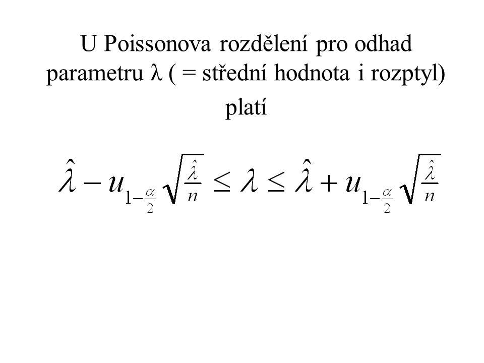U Poissonova rozdělení pro odhad parametru λ ( = střední hodnota i rozptyl) platí