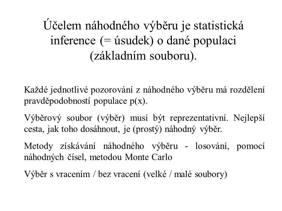 Bodové odhady Bodovým odhadem průměru populace je výběrový průměr Bodovým odhadem směrodatné odchylky (výběrových průměrů) je směrodatná odchylka výběrového průměru / odmocninou z n