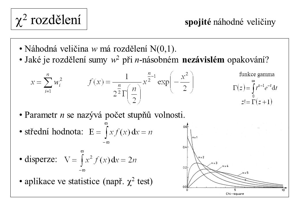  2 rozdělení Náhodná veličina w má rozdělení N(0,1).
