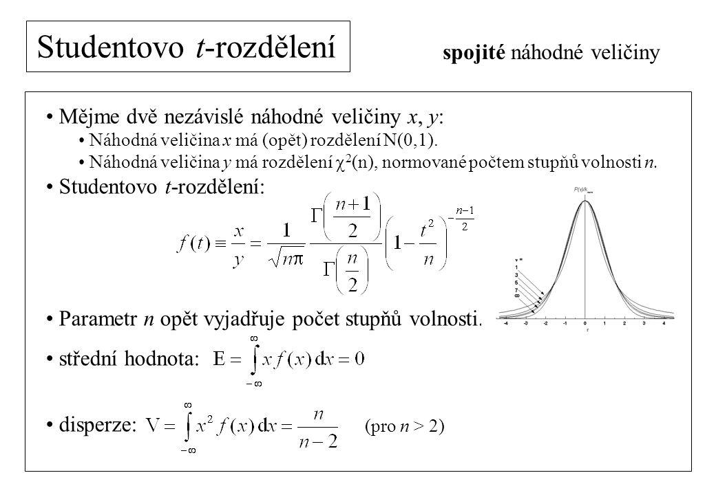 Studentovo t-rozdělení spojité náhodné veličiny Mějme dvě nezávislé náhodné veličiny x, y: Náhodná veličina x má (opět) rozdělení N(0,1).