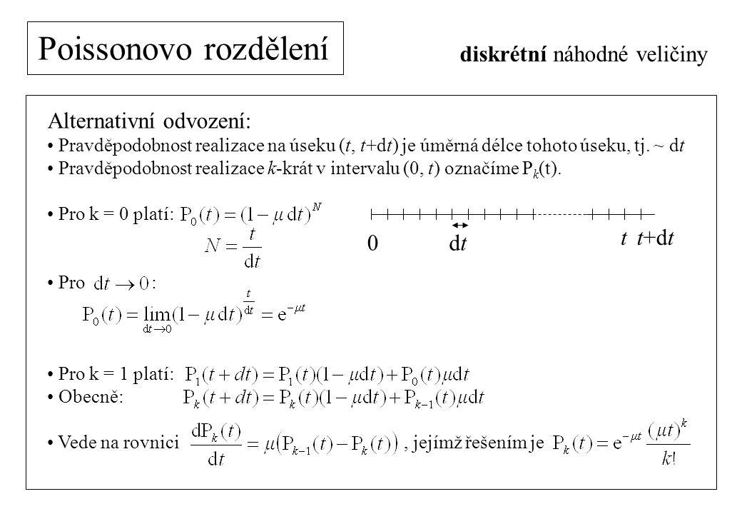 Poissonovo rozdělení diskrétní náhodné veličiny Alternativní odvození: Pravděpodobnost realizace na úseku (t, t+dt) je úměrná délce tohoto úseku, tj.