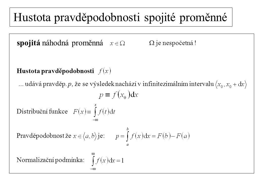 Rovnoměrné rozdělení rovnoměrné rozdělení spojité náhodné veličiny v intervalu pravděpodobnost výskytu: normovací podmínka: střední hodnota: disperze: spojité náhodné veličiny pro