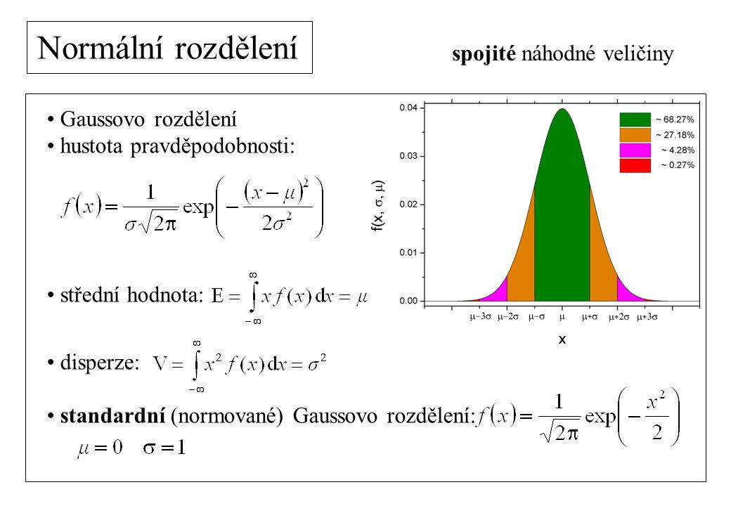 Normální rozdělení příklady N( ,  ): spojité náhodné veličiny N(0,1):